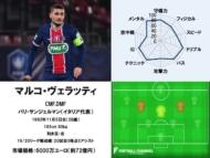 マルコ・ヴェラッティ 20/21サッカー選手能力値ランキング