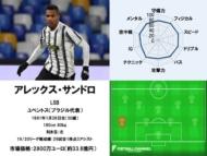 アレックス・サンドロ 20/21サッカー選手能力値ランキング