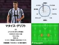 マタイス・デリフト 20/21サッカー選手能力値ランキング
