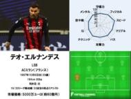 テオ・エルナンデス 20/21サッカー選手能力値ランキング