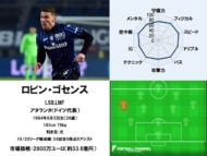ロビン・ゴセンス 20/21サッカー選手能力値ランキング