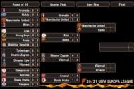 UEFAヨーロッパリーグ決勝トーナメント表 UEFA Europa League Tournament Tree