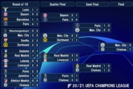 UEFAチャンピオンズリーグ決勝トーナメント表 UEFA Champions League Tournament Tree